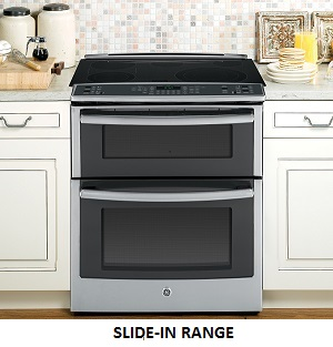 Choosing And Installing An Electric Range
