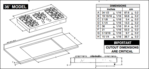 Cooktop Cutout Specifications