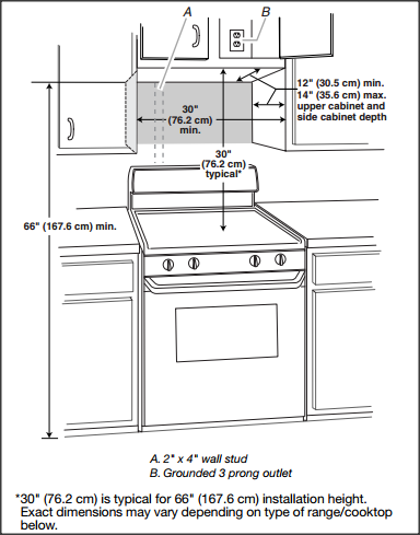 Typical Over The Stove Microwave Layout Under Cabinet Dimensions Natural Handyman84