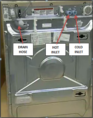 installing washing machine