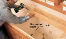 Superieur Additional Cleats To Support Weight Of Sink In Countertop