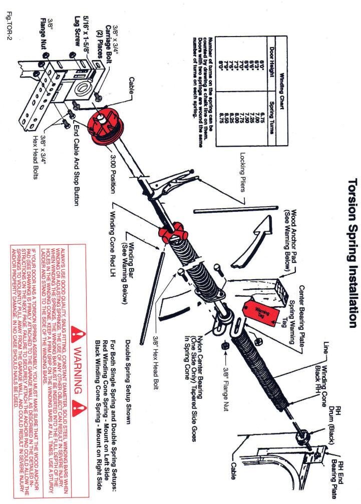 garage door torsion spring setupGarage Door Spring Diagram #8