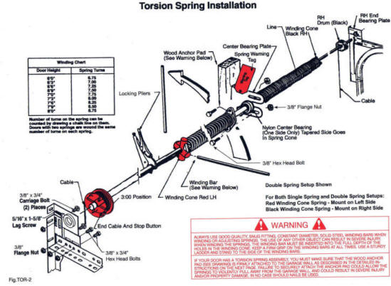 garage door springInstalling and adjusting garage door torsion springs